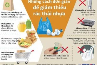 Tổ chức cuộc thi tìm kiếm giải pháp giảm thiểu rác thải nhựa trong VQG Phong Nha - Kẻ Bàng